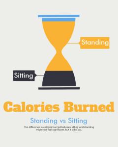 Sitting versus standing calories at work